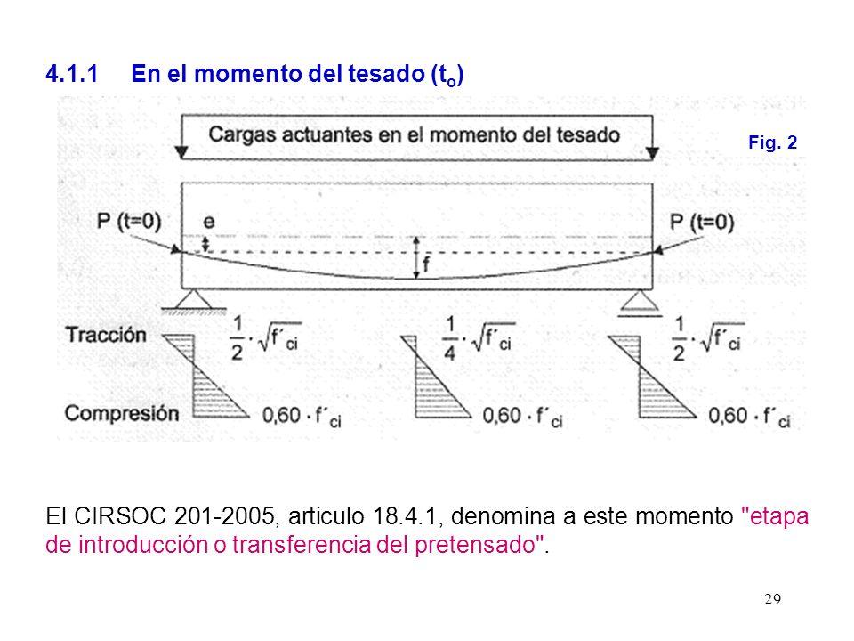 29 4.1.1 En el momento del tesado (t o ) Fig. 2 El CIRSOC 201-2005, articulo 18.4.1, denomina a este momento