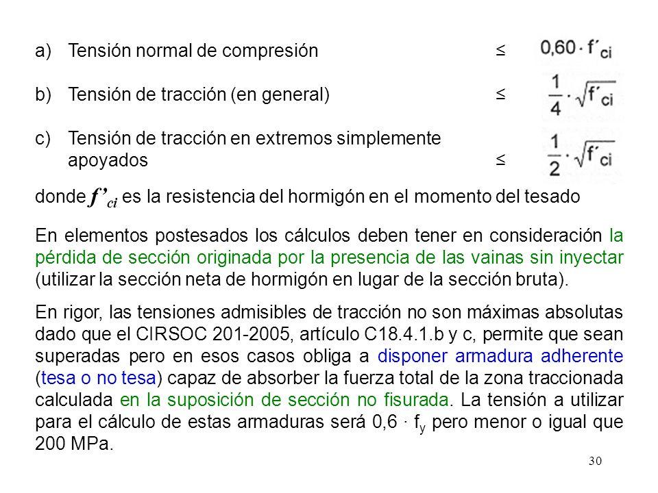 30 a)Tensión normal de compresión b)Tensión de tracción (en general) c)Tensión de tracción en extremos simplemente apoyados donde f ci es la resistenc