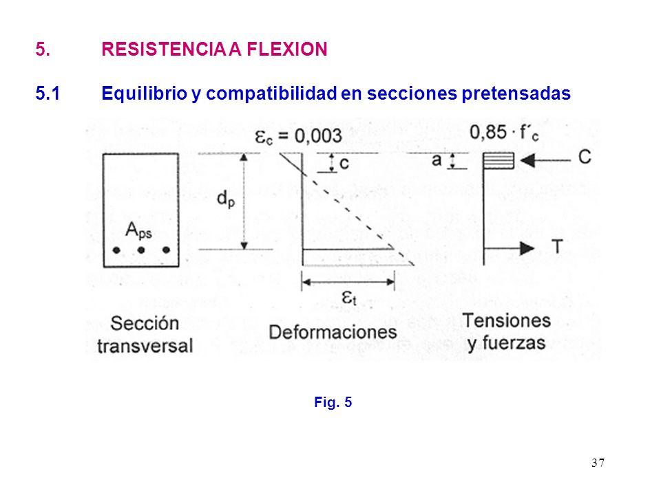 37 5. RESISTENCIA A FLEXION 5.1 Equilibrio y compatibilidad en secciones pretensadas Fig. 5
