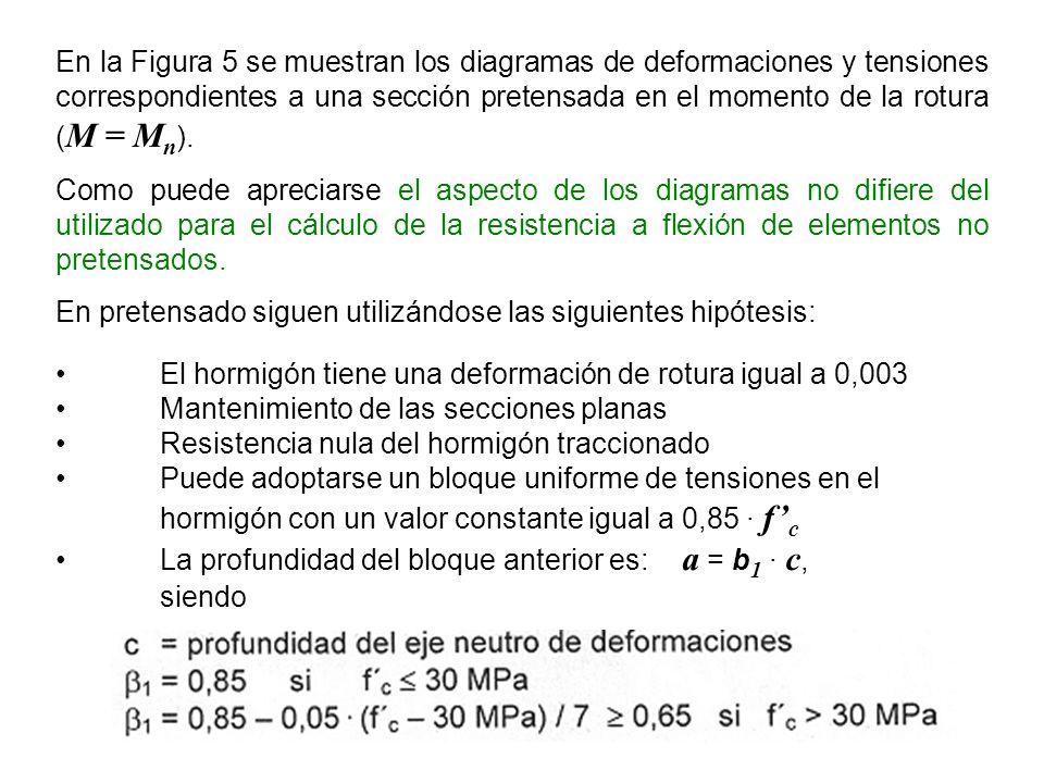 38 En la Figura 5 se muestran los diagramas de deformaciones y tensiones correspondientes a una sección pretensada en el momento de la rotura ( M = M
