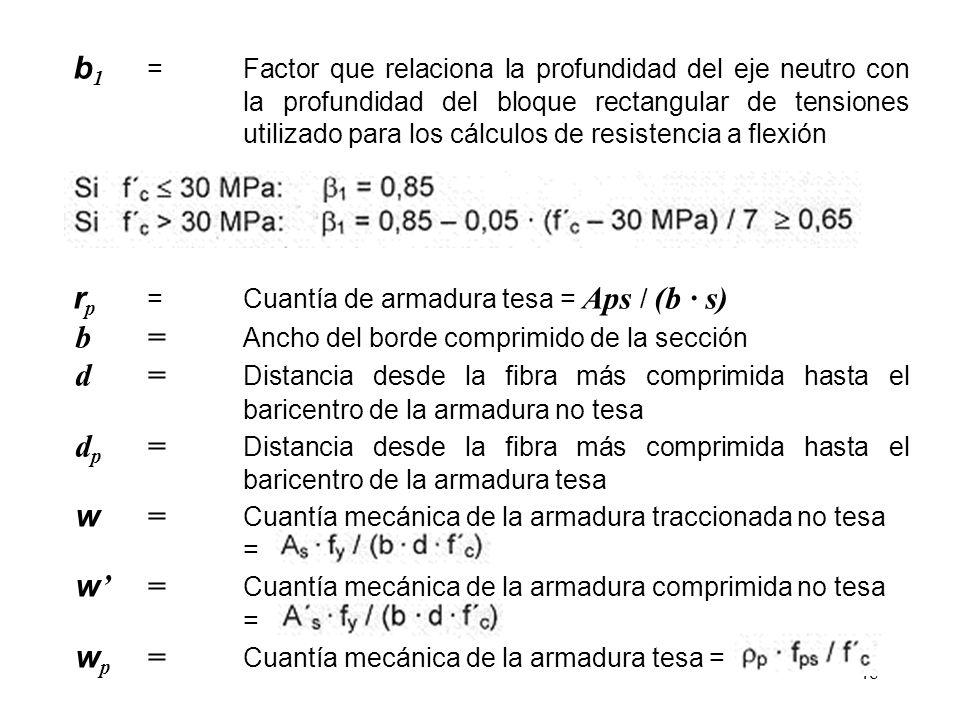 48 b 1 =Factor que relaciona la profundidad del eje neutro con la profundidad del bloque rectangular de tensiones utilizado para los cálculos de resis