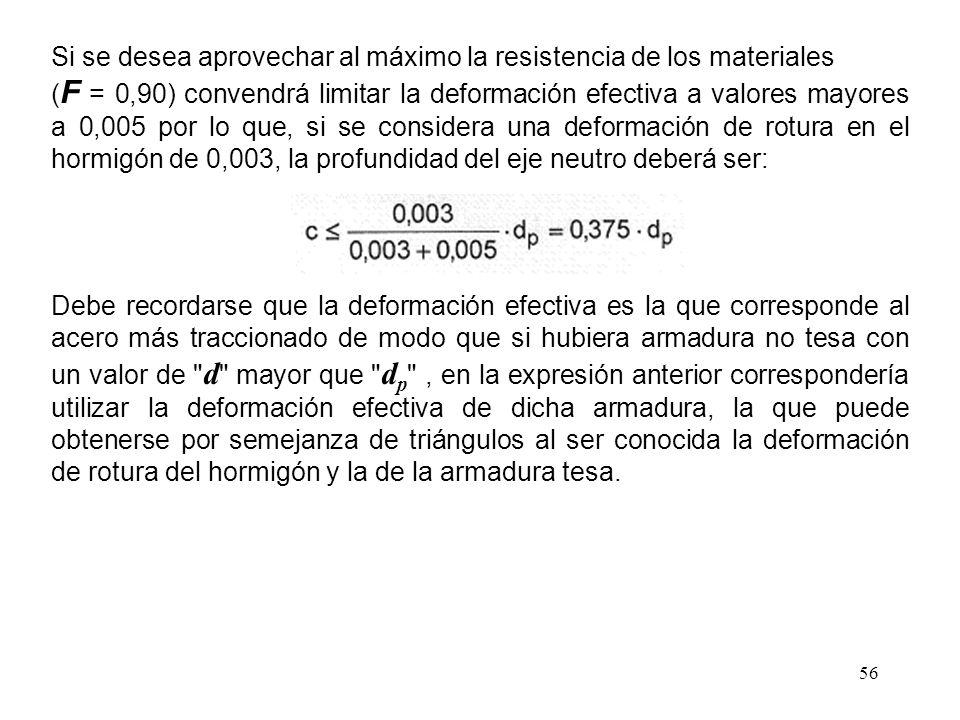 56 Si se desea aprovechar al máximo la resistencia de los materiales ( F = 0,90) convendrá limitar la deformación efectiva a valores mayores a 0,005 p