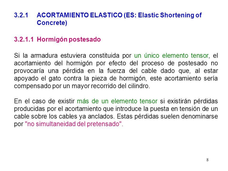 8 3.2.1 ACORTAMIENTO ELASTICO (ES: Elastic Shortening of Concrete) Si la armadura estuviera constituida por un único elemento tensor, el acortamiento