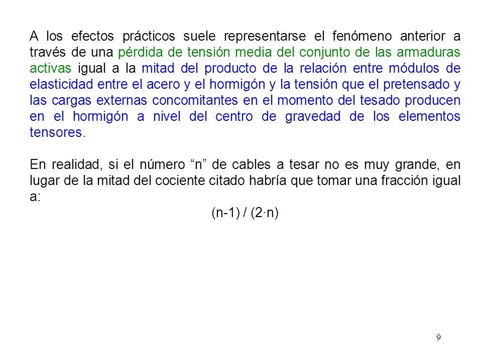 9 A los efectos prácticos suele representarse el fenómeno anterior a través de una pérdida de tensión media del conjunto de las armaduras activas igua