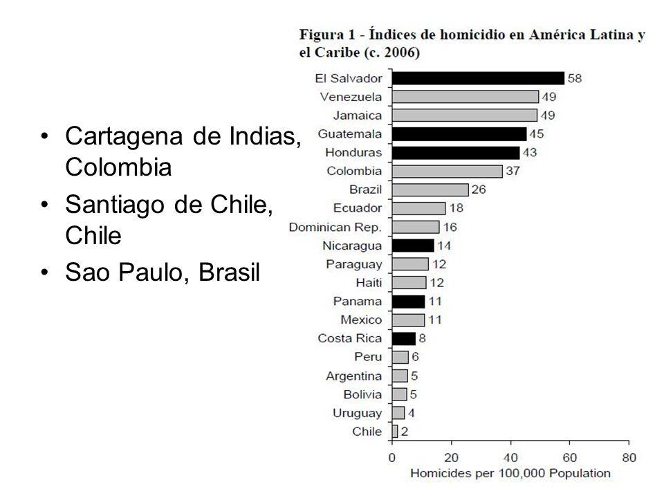 Cartagena de Indias, Colombia Santiago de Chile, Chile Sao Paulo, Brasil
