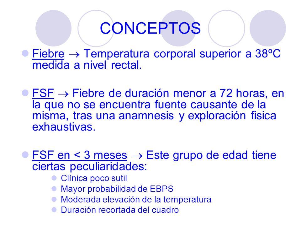 CONCEPTOS Fiebre Temperatura corporal superior a 38ºC medida a nivel rectal. FSF Fiebre de duración menor a 72 horas, en la que no se encuentra fuente
