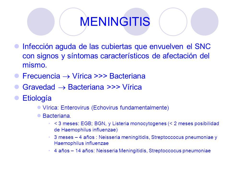 MENINGITIS Infección aguda de las cubiertas que envuelven el SNC con signos y síntomas característicos de afectación del mismo. Frecuencia Vírica >>>