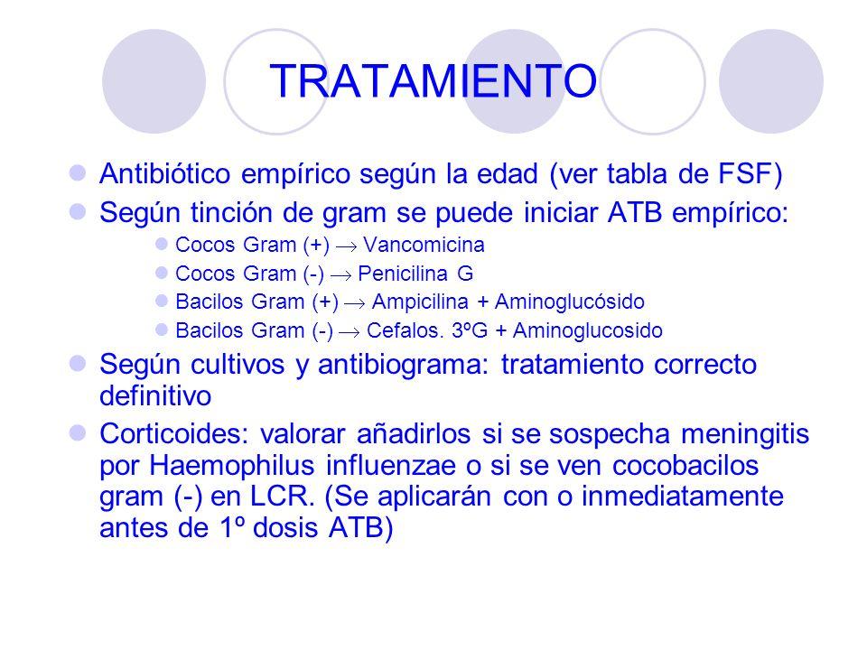 TRATAMIENTO Antibiótico empírico según la edad (ver tabla de FSF) Según tinción de gram se puede iniciar ATB empírico: Cocos Gram (+) Vancomicina Coco