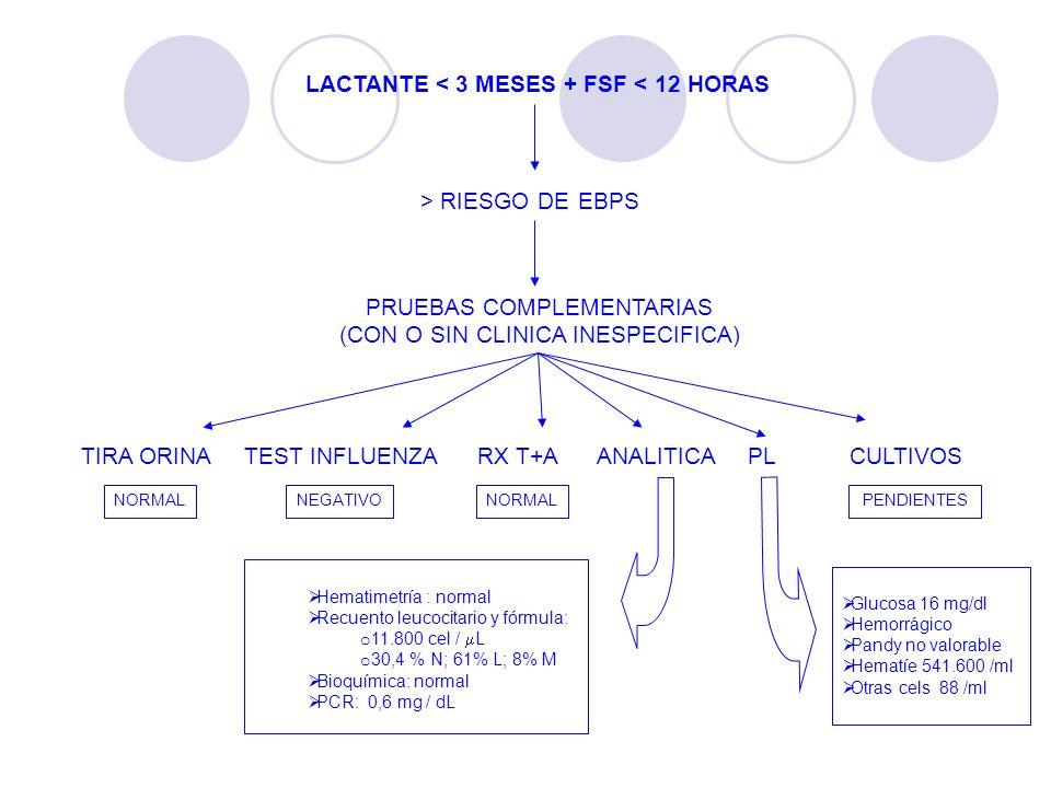 LACTANTE < 3 MESES + FSF < 12 HORAS > RIESGO DE EBPS PRUEBAS COMPLEMENTARIAS (CON O SIN CLINICA INESPECIFICA) TIRA ORINA TEST INFLUENZA RX T+A ANALITI