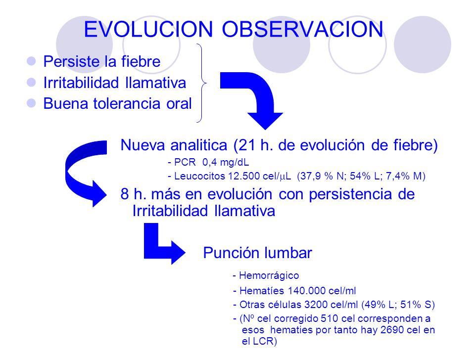 EVOLUCION OBSERVACION Persiste la fiebre Irritabilidad llamativa Buena tolerancia oral Nueva analitica (21 h. de evolución de fiebre) - PCR 0,4 mg/dL