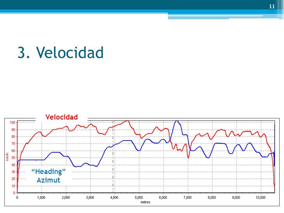 3. Velocidad 11 Heading Azimut Velocidad