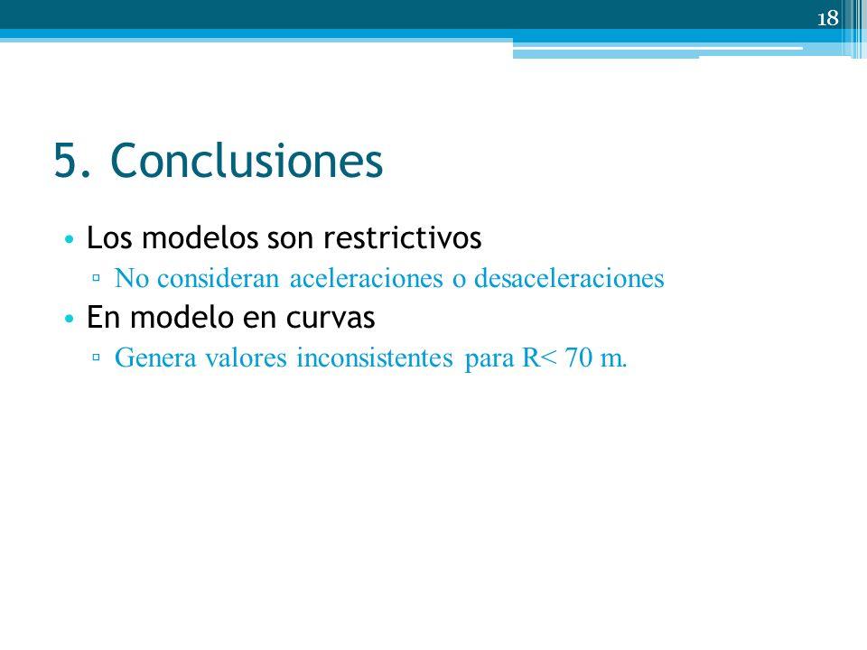 5. Conclusiones 18 Los modelos son restrictivos No consideran aceleraciones o desaceleraciones En modelo en curvas Genera valores inconsistentes para
