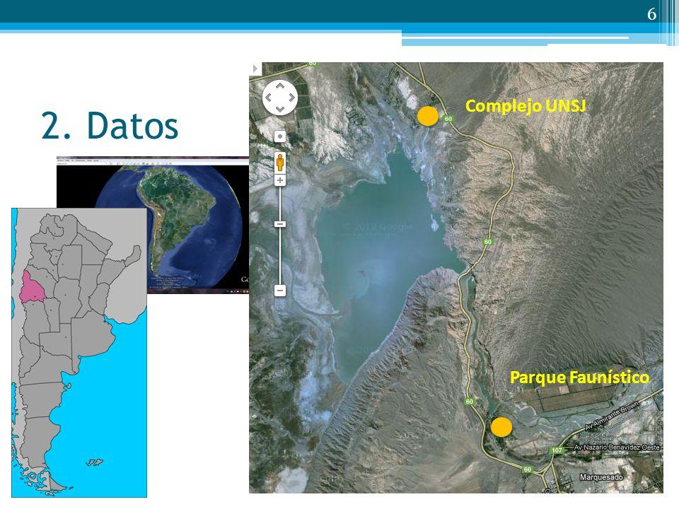 2. Datos 6 Complejo UNSJ Parque Faunístico