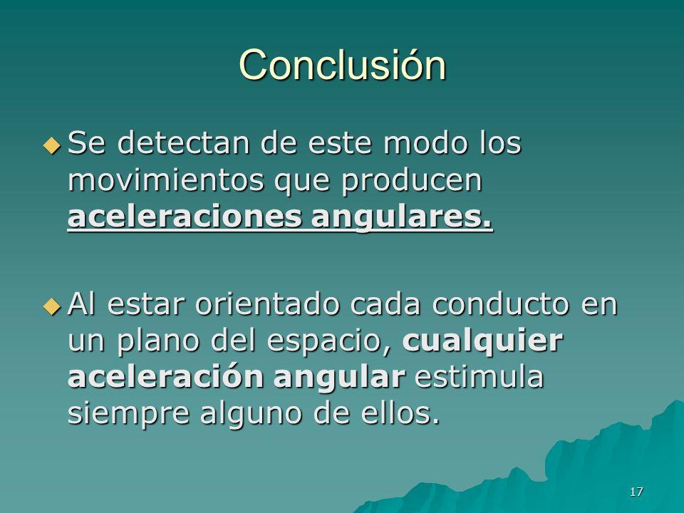 17 Conclusión Se detectan de este modo los movimientos que producen aceleraciones angulares. Se detectan de este modo los movimientos que producen ace