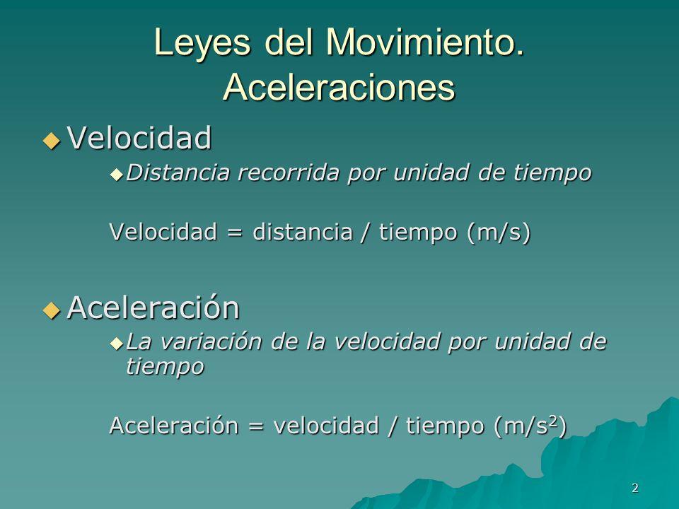 2 Leyes del Movimiento. Aceleraciones Velocidad Velocidad Distancia recorrida por unidad de tiempo Distancia recorrida por unidad de tiempo Velocidad