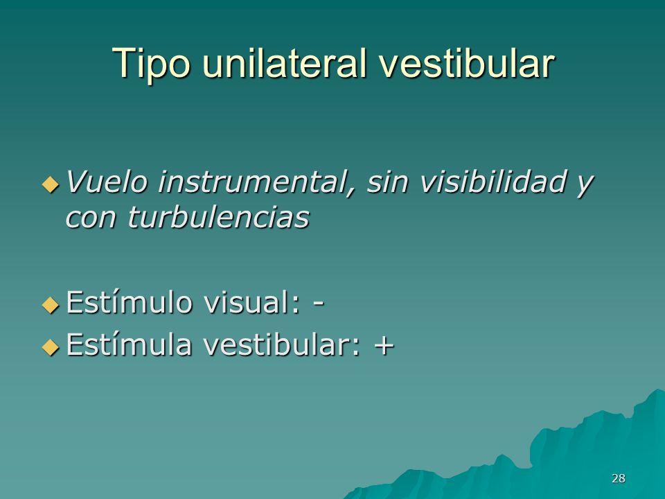 28 Tipo unilateral vestibular Vuelo instrumental, sin visibilidad y con turbulencias Vuelo instrumental, sin visibilidad y con turbulencias Estímulo v