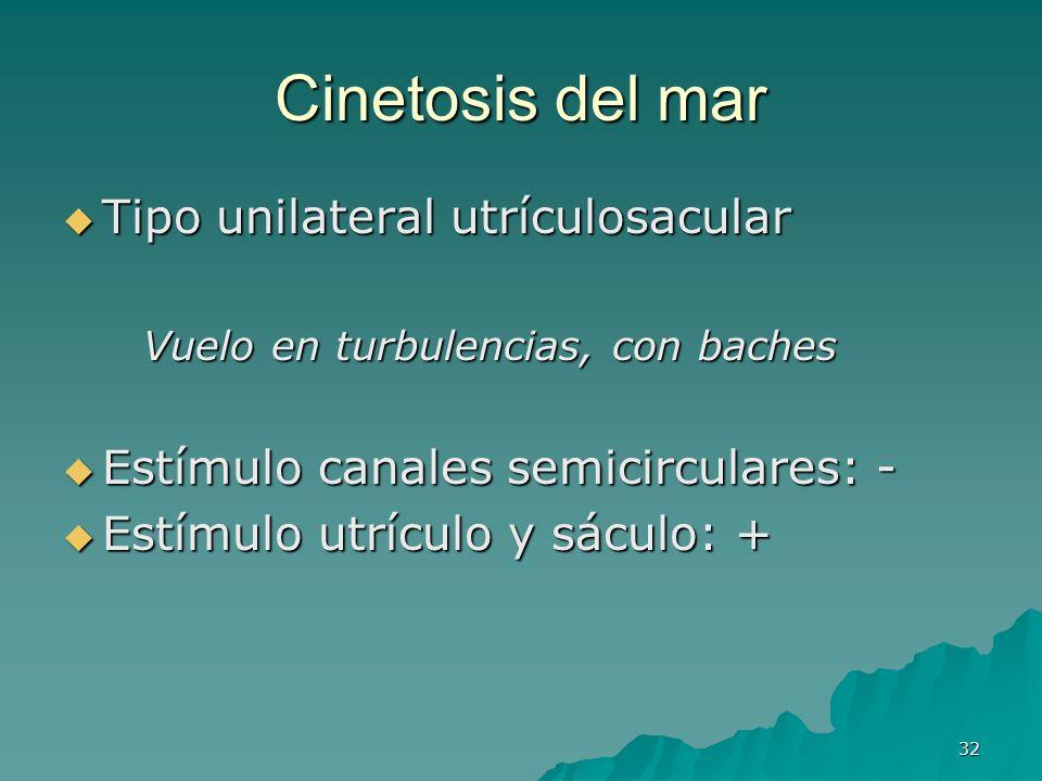 32 Cinetosis del mar Tipo unilateral utrículosacular Tipo unilateral utrículosacular Vuelo en turbulencias, con baches Vuelo en turbulencias, con bach