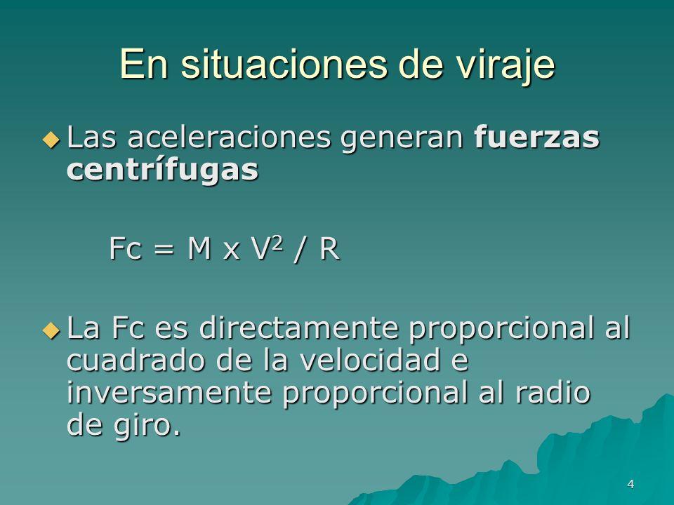 4 En situaciones de viraje Las aceleraciones generan fuerzas centrífugas Las aceleraciones generan fuerzas centrífugas Fc = M x V 2 / R Fc = M x V 2 /