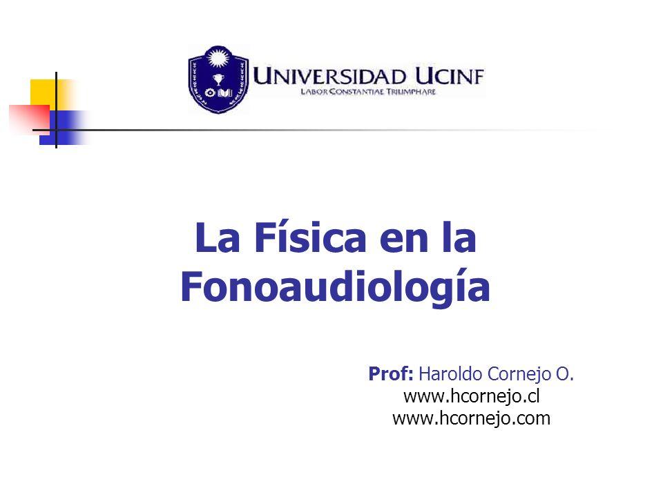 La Física en la Fonoaudiología Prof: Haroldo Cornejo O. www.hcornejo.cl www.hcornejo.com