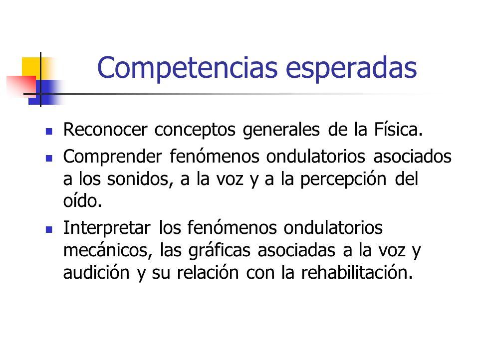 Competencias esperadas Reconocer conceptos generales de la Física. Comprender fenómenos ondulatorios asociados a los sonidos, a la voz y a la percepci