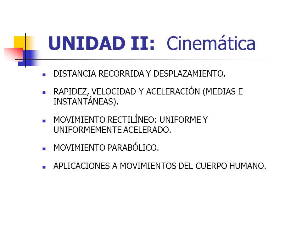 UNIDAD II: Cinemática DISTANCIA RECORRIDA Y DESPLAZAMIENTO. RAPIDEZ, VELOCIDAD Y ACELERACIÓN (MEDIAS E INSTANTÁNEAS). MOVIMIENTO RECTILÍNEO: UNIFORME