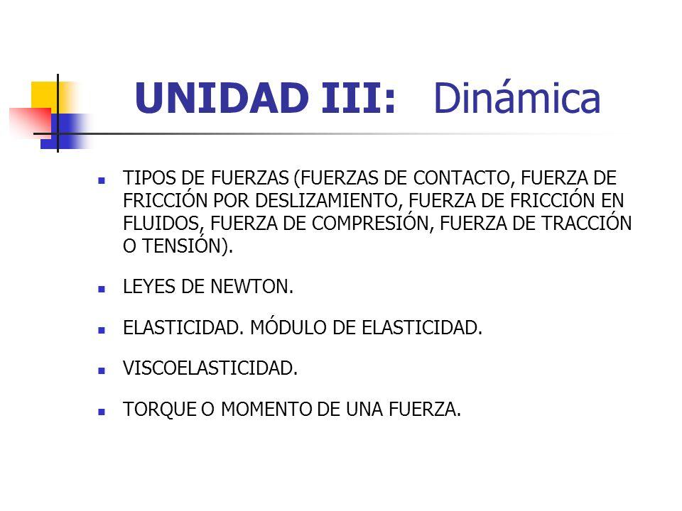UNIDAD III: Dinámica TIPOS DE FUERZAS (FUERZAS DE CONTACTO, FUERZA DE FRICCIÓN POR DESLIZAMIENTO, FUERZA DE FRICCIÓN EN FLUIDOS, FUERZA DE COMPRESIÓN,