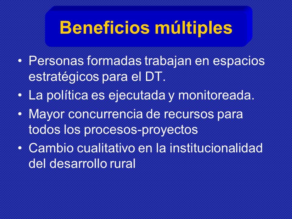 Beneficios múltiples Personas formadas trabajan en espacios estratégicos para el DT.