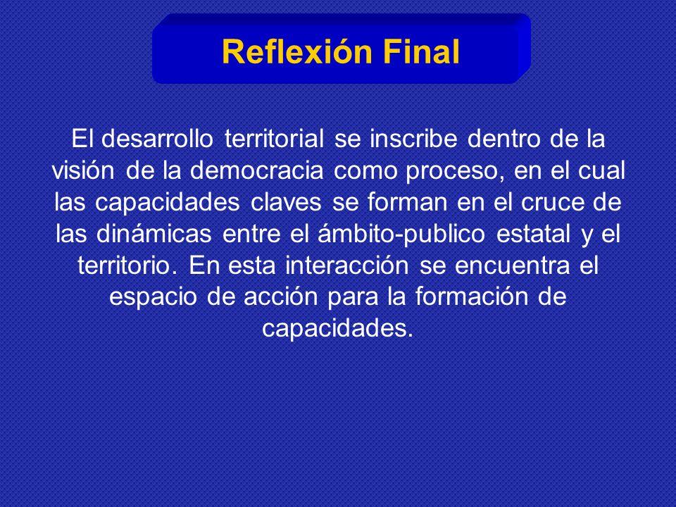 Reflexión Final El desarrollo territorial se inscribe dentro de la visión de la democracia como proceso, en el cual las capacidades claves se forman en el cruce de las dinámicas entre el ámbito-publico estatal y el territorio.