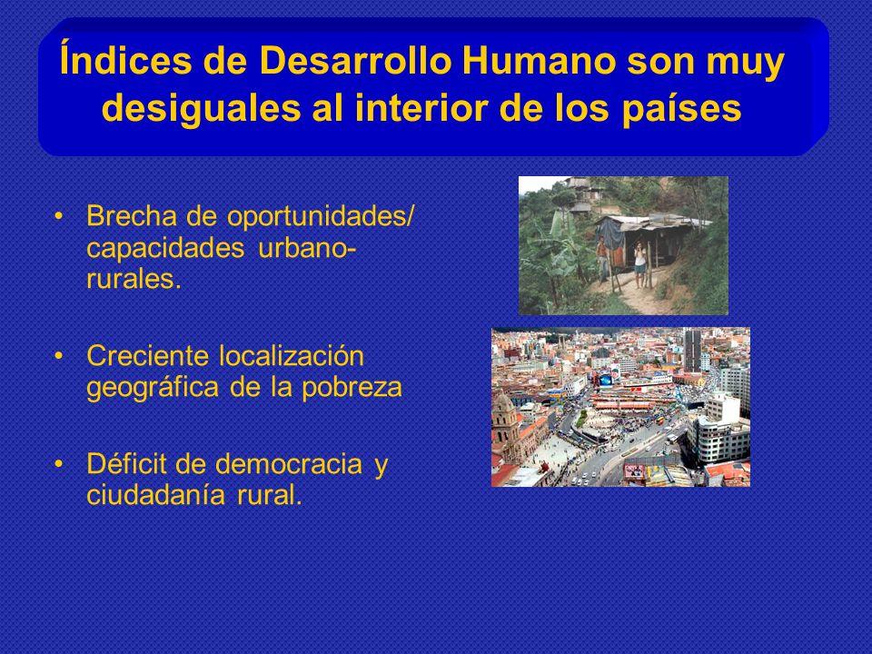 Brecha de oportunidades/ capacidades urbano- rurales.