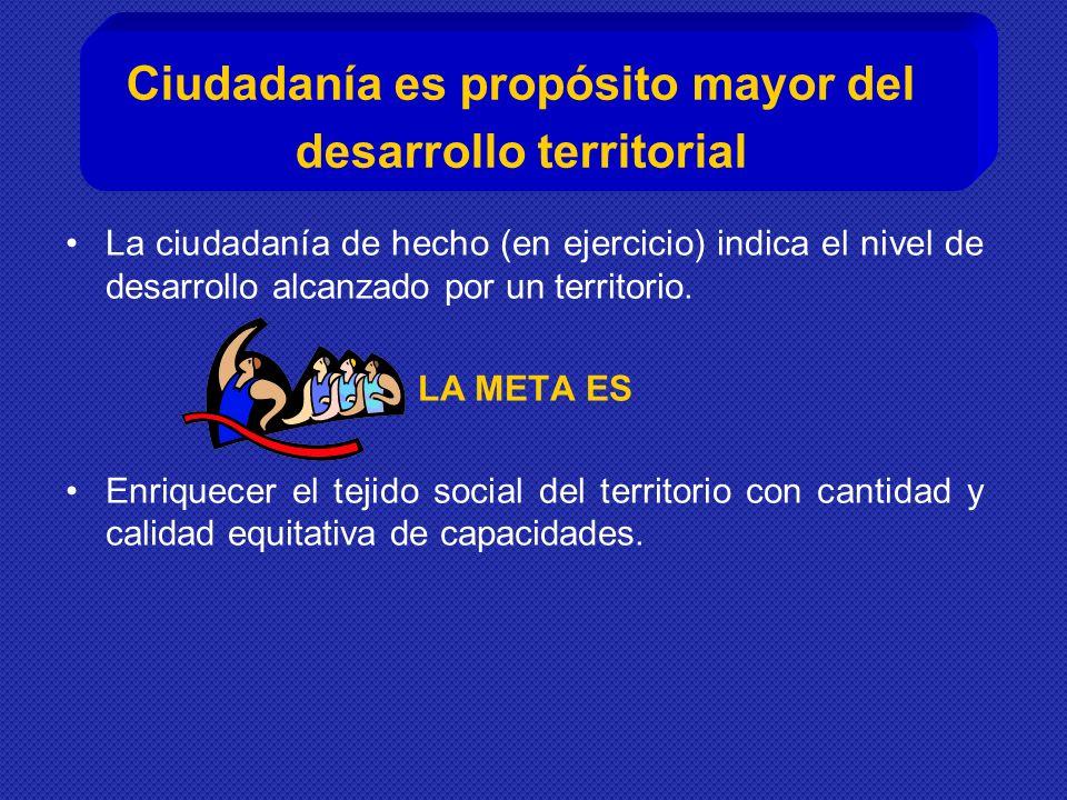 La ciudadanía de hecho (en ejercicio) indica el nivel de desarrollo alcanzado por un territorio.