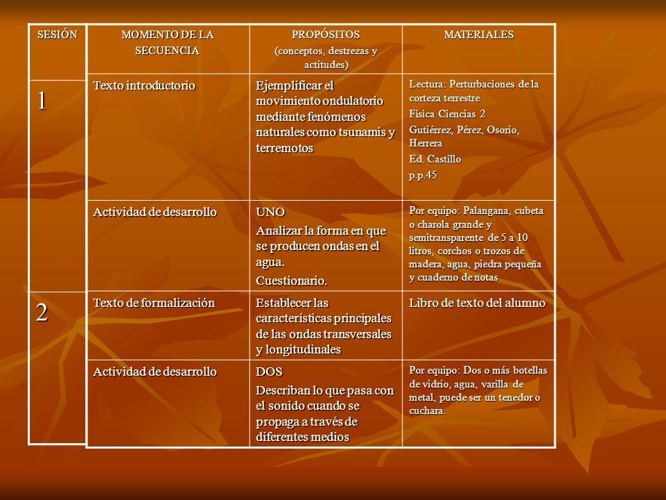 SESIÓN 1 2 MOMENTO DE LA SECUENCIAPROPÓSITOS (conceptos, destrezas y actitudes) MATERIALES Texto introductorio Ejemplificar el movimiento ondulatorio