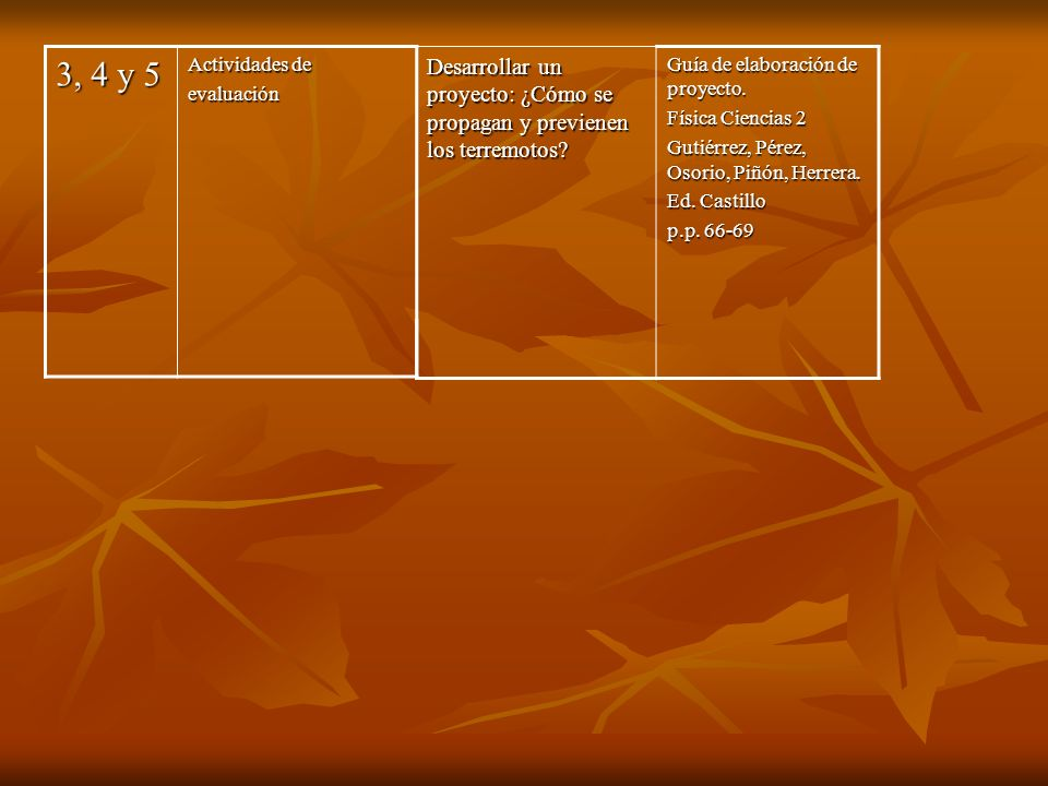 3, 4 y 5 Actividades de evaluación Desarrollar un proyecto: ¿Cómo se propagan y previenen los terremotos? Guía de elaboración de proyecto. Física Cien
