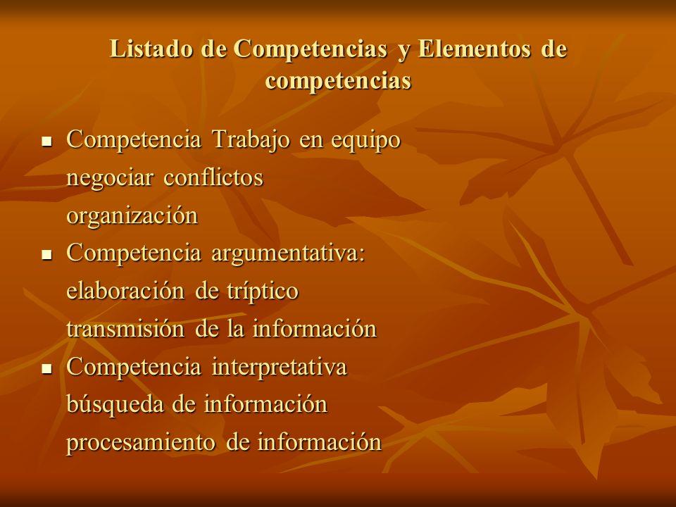 Listado de Competencias y Elementos de competencias Competencia Trabajo en equipo Competencia Trabajo en equipo negociar conflictos organización Compe