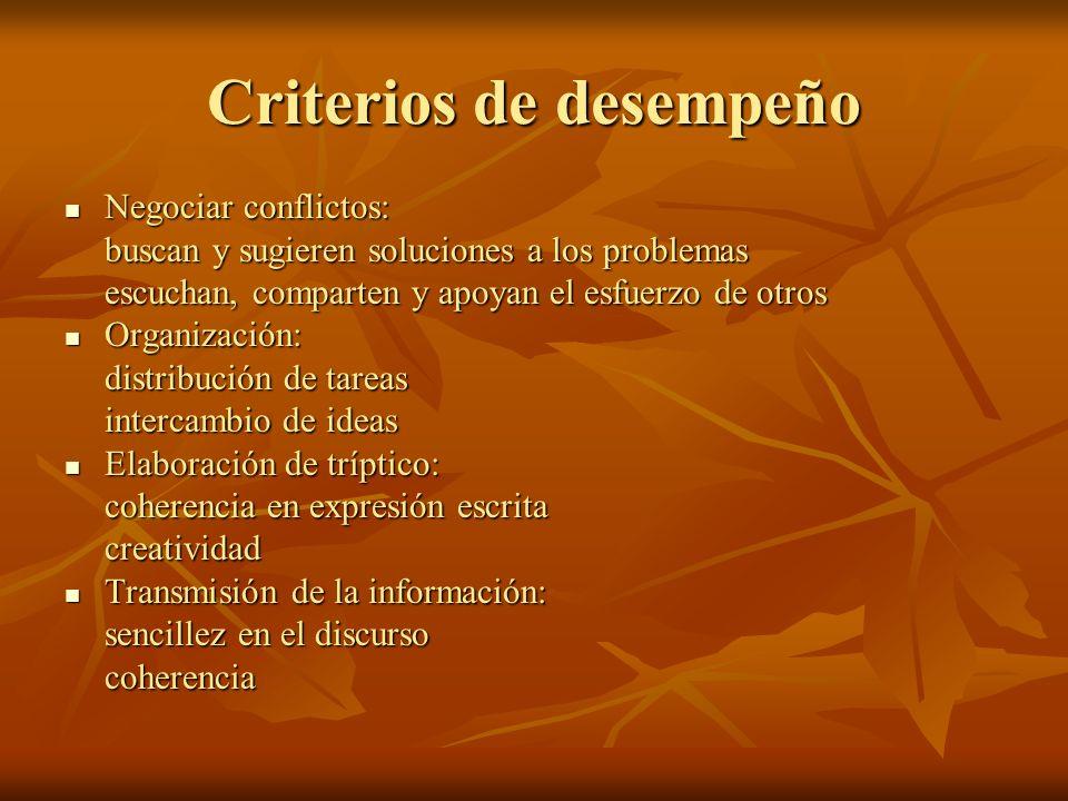 Criterios de desempeño Negociar conflictos: Negociar conflictos: buscan y sugieren soluciones a los problemas escuchan, comparten y apoyan el esfuerzo