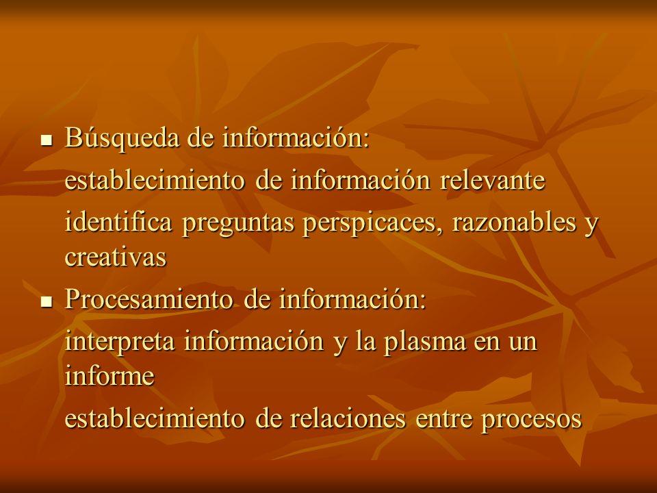 Búsqueda de información: Búsqueda de información: establecimiento de información relevante identifica preguntas perspicaces, razonables y creativas Pr
