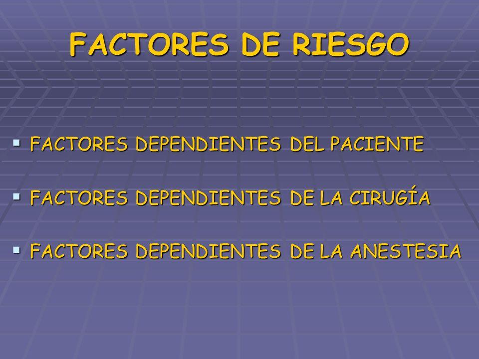 FACTORES DE RIESGO FACTORES DEPENDIENTES DEL PACIENTE FACTORES DEPENDIENTES DEL PACIENTE FACTORES DEPENDIENTES DE LA CIRUGÍA FACTORES DEPENDIENTES DE