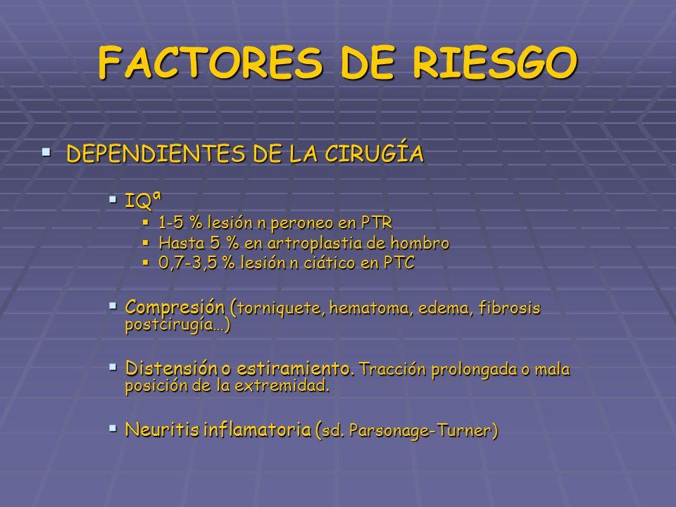 FACTORES DE RIESGO DEPENDIENTES DE LA CIRUGÍA DEPENDIENTES DE LA CIRUGÍA IQª IQª 1-5 % lesión n peroneo en PTR 1-5 % lesión n peroneo en PTR Hasta 5 %