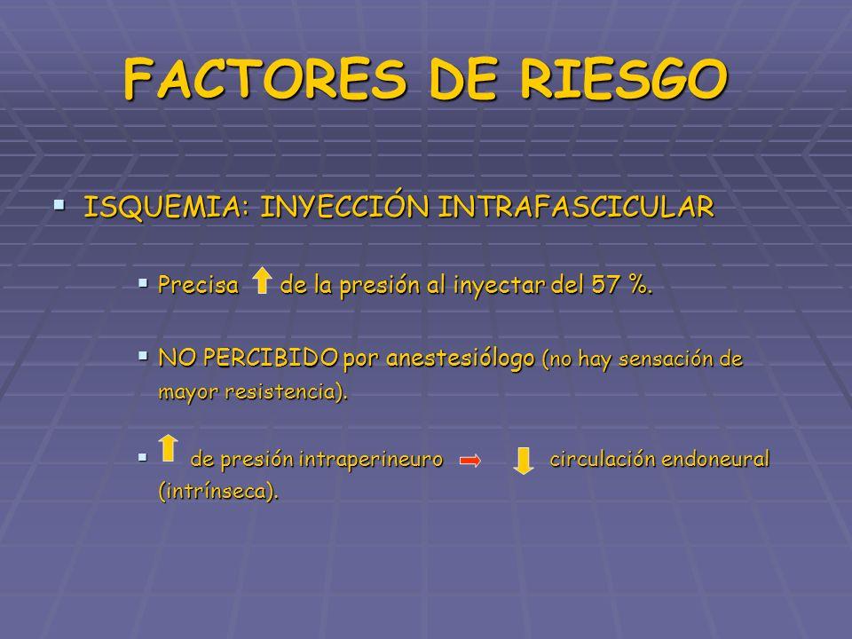 FACTORES DE RIESGO ISQUEMIA: INYECCIÓN INTRAFASCICULAR ISQUEMIA: INYECCIÓN INTRAFASCICULAR Precisa de la presión al inyectar del 57 %. Precisa de la p