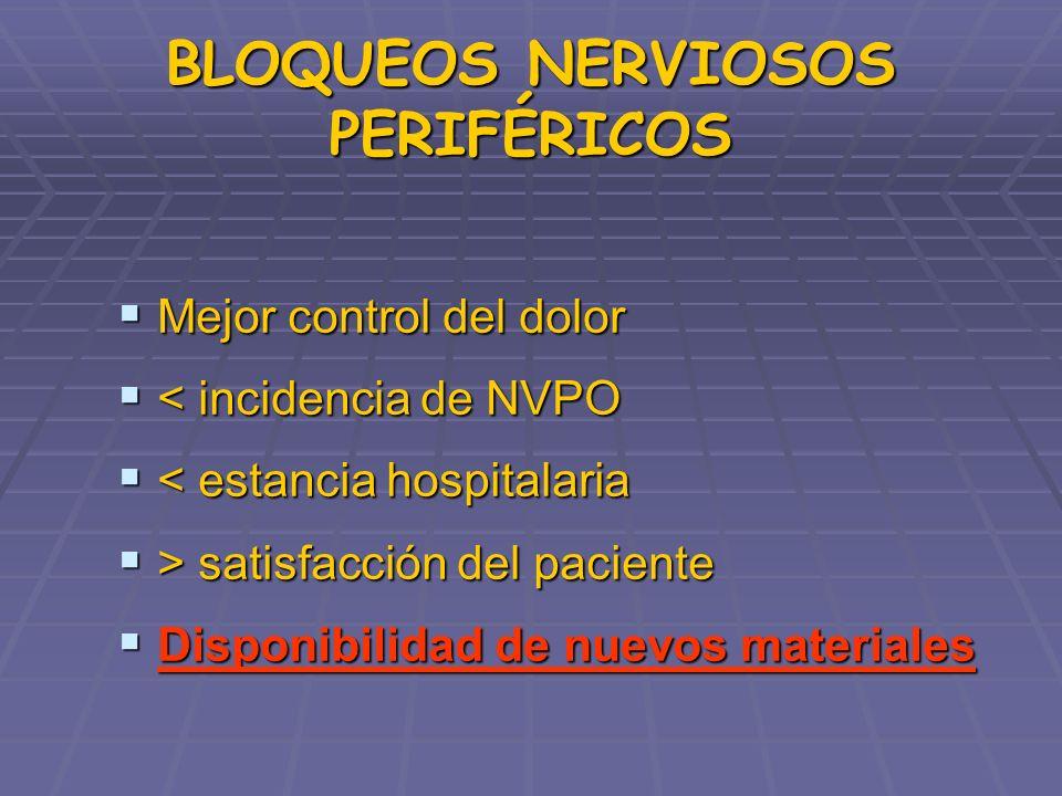 BLOQUEOS NERVIOSOS PERIFÉRICOS Mejor control del dolor Mejor control del dolor < incidencia de NVPO < incidencia de NVPO < estancia hospitalaria < est