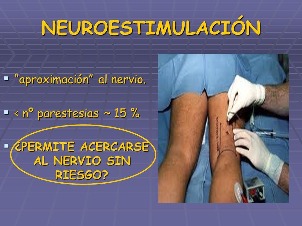NEUROESTIMULACIÓN aproximación al nervio. aproximación al nervio. < nº parestesias ~ 15 % < nº parestesias ~ 15 % ¿PERMITE ACERCARSE AL NERVIO SIN RIE