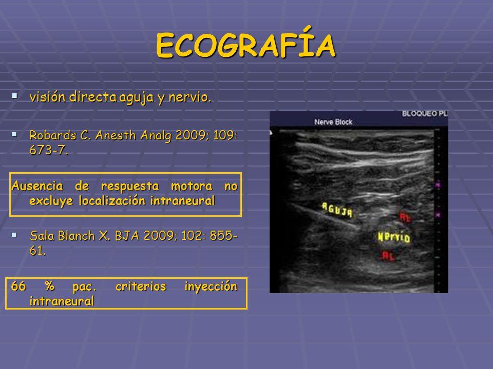 ECOGRAFÍA visión directa aguja y nervio. visión directa aguja y nervio. Robards C. Anesth Analg 2009; 109: 673-7. Robards C. Anesth Analg 2009; 109: 6