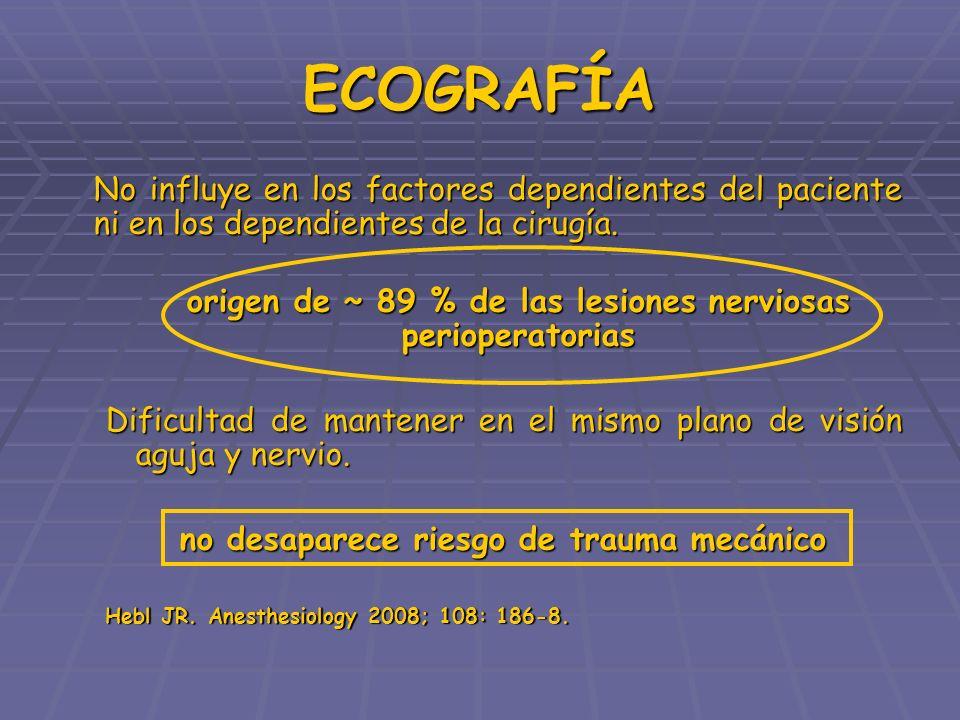 ECOGRAFÍA No influye en los factores dependientes del paciente ni en los dependientes de la cirugía. origen de ~ 89 % de las lesiones nerviosas periop