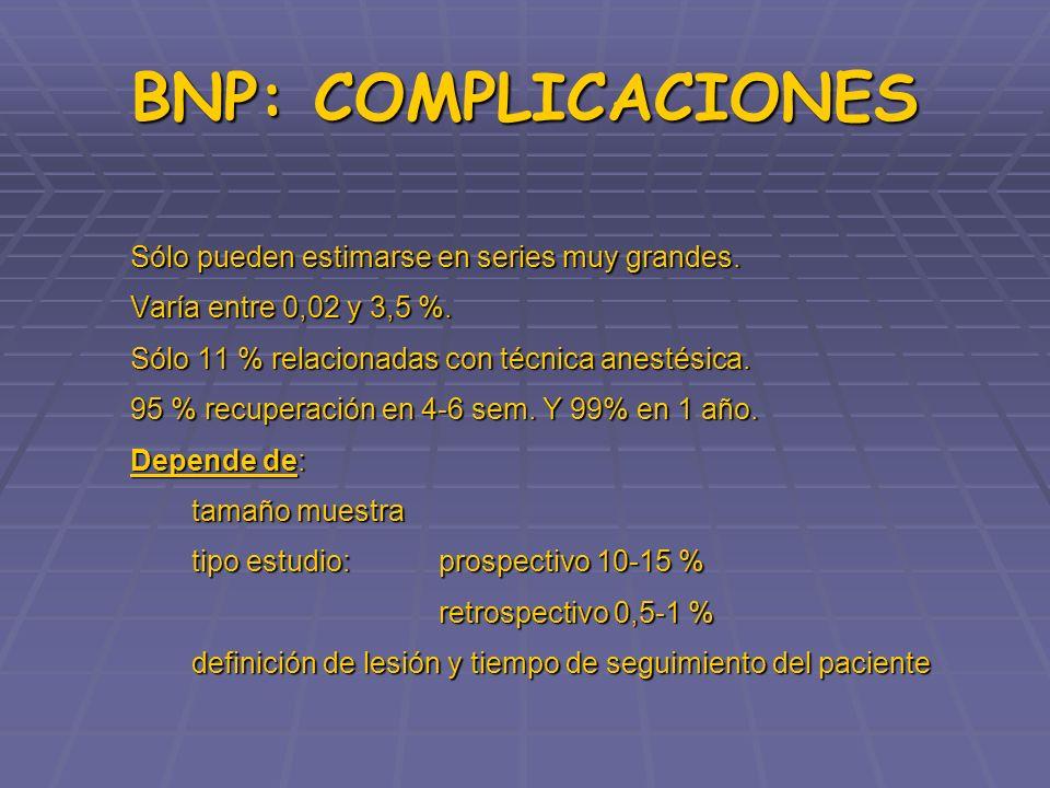 BNP: COMPLICACIONES Sólo pueden estimarse en series muy grandes. Varía entre 0,02 y 3,5 %. Sólo 11 % relacionadas con técnica anestésica. 95 % recuper