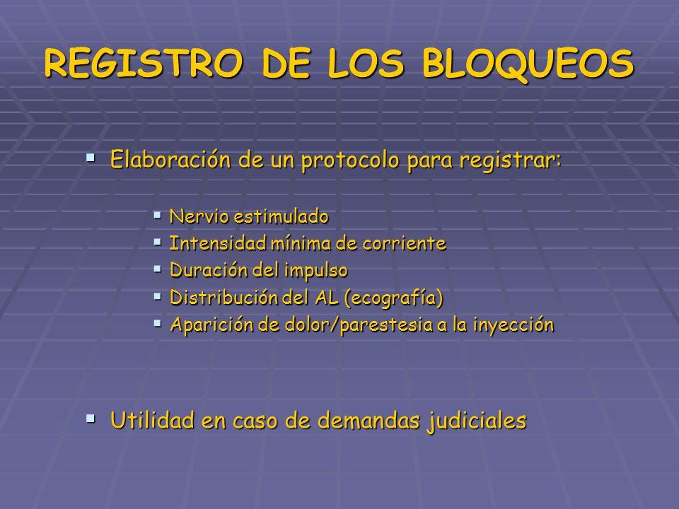 REGISTRO DE LOS BLOQUEOS Elaboración de un protocolo para registrar: Elaboración de un protocolo para registrar: Nervio estimulado Nervio estimulado I