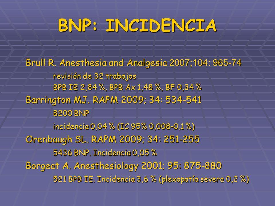 BNP: INCIDENCIA Auroy Y.Anesthesiology 1997; 87: 479-86 Auroy Y.