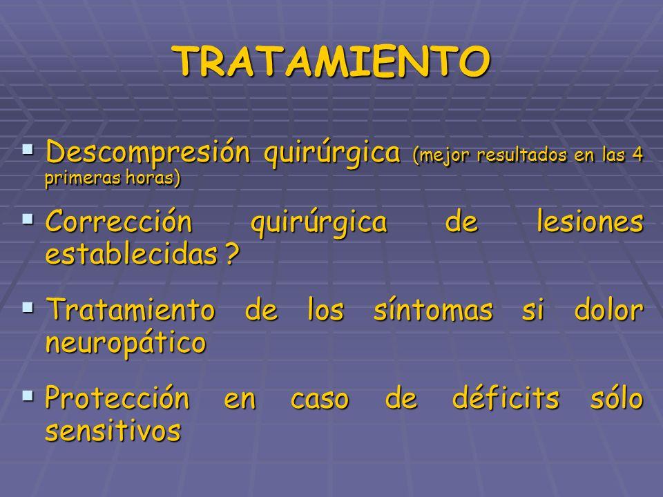 TRATAMIENTO Descompresión quirúrgica (mejor resultados en las 4 primeras horas) Descompresión quirúrgica (mejor resultados en las 4 primeras horas) Co