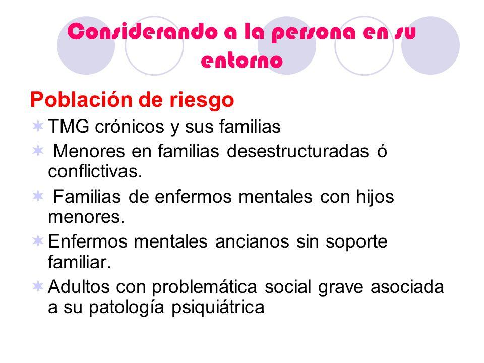 Considerando a la persona en su entorno Población de riesgo TMG crónicos y sus familias Menores en familias desestructuradas ó conflictivas. Familias