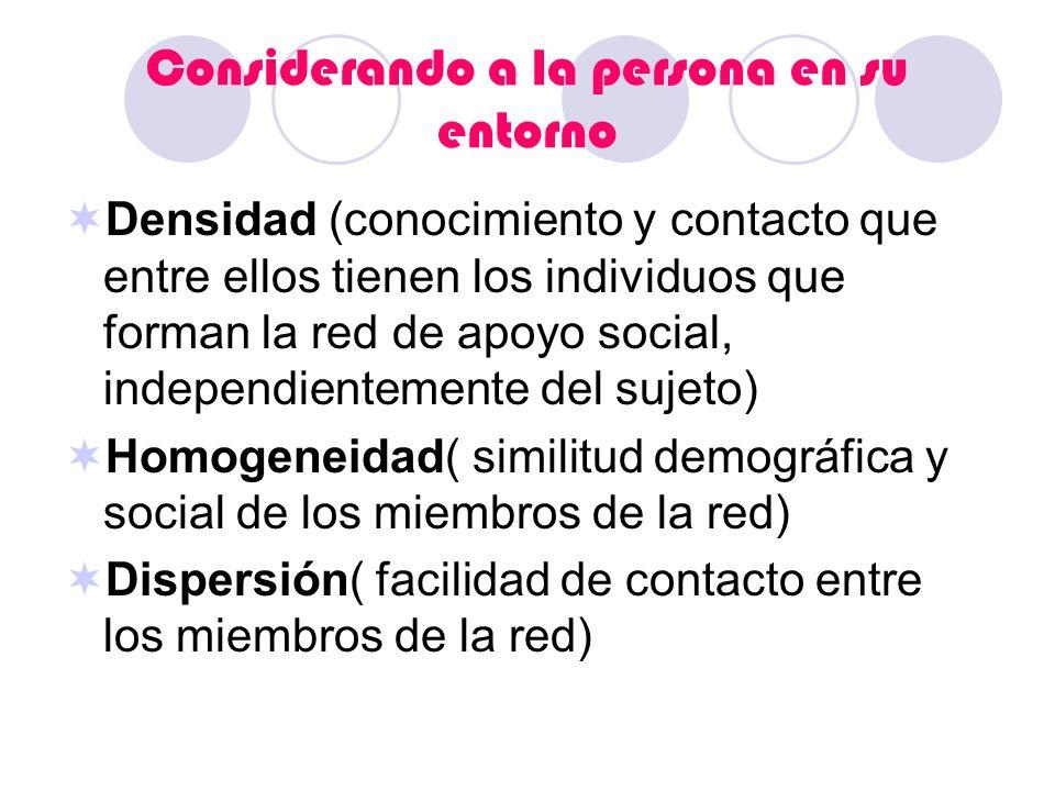 Considerando a la persona en su entorno Densidad (conocimiento y contacto que entre ellos tienen los individuos que forman la red de apoyo social, ind