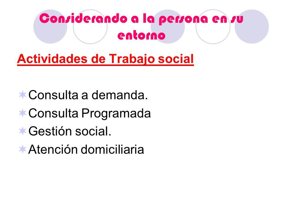 Considerando a la persona en su entorno Actividades de Trabajo social Consulta a demanda. Consulta Programada Gestión social. Atención domiciliaria