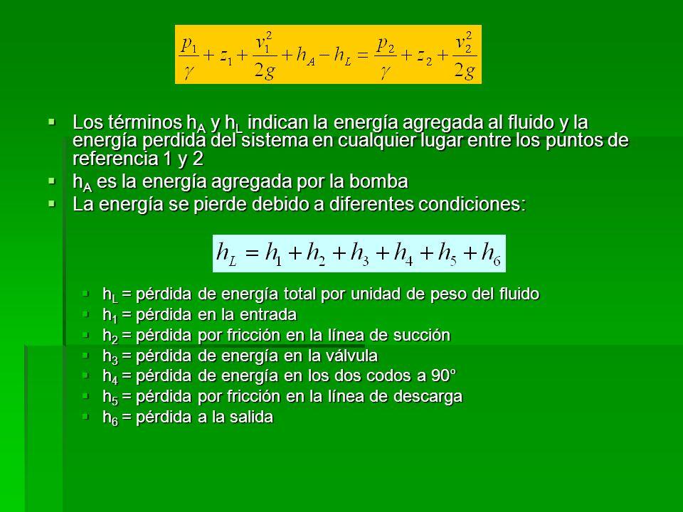 B Válvula Flujo Línea de succión 1 2 h 1 = pérdida en la entrada h 1 = pérdida en la entrada h 2 = pérdida por fricción en la línea de succión h 2 = pérdida por fricción en la línea de succión h 3 = pérdida de energía en la válvula h 3 = pérdida de energía en la válvula Línea de descarga